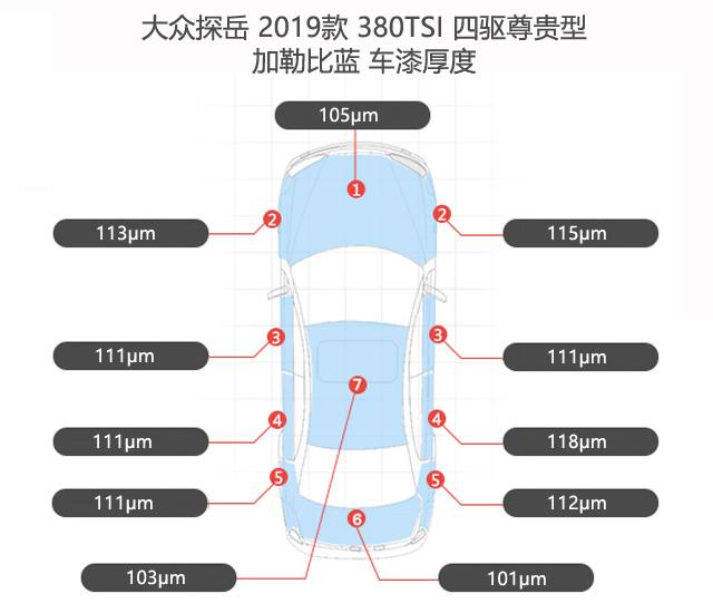 漆膜儀實測大眾探岳原廠車漆厚度數值